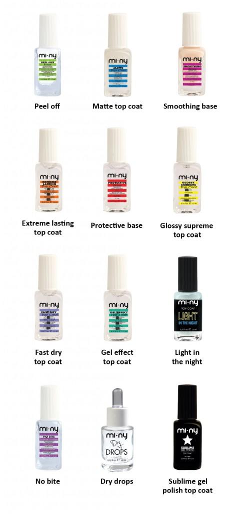MI-NY_nail polish ok.pptx