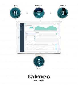 FALMEC_info