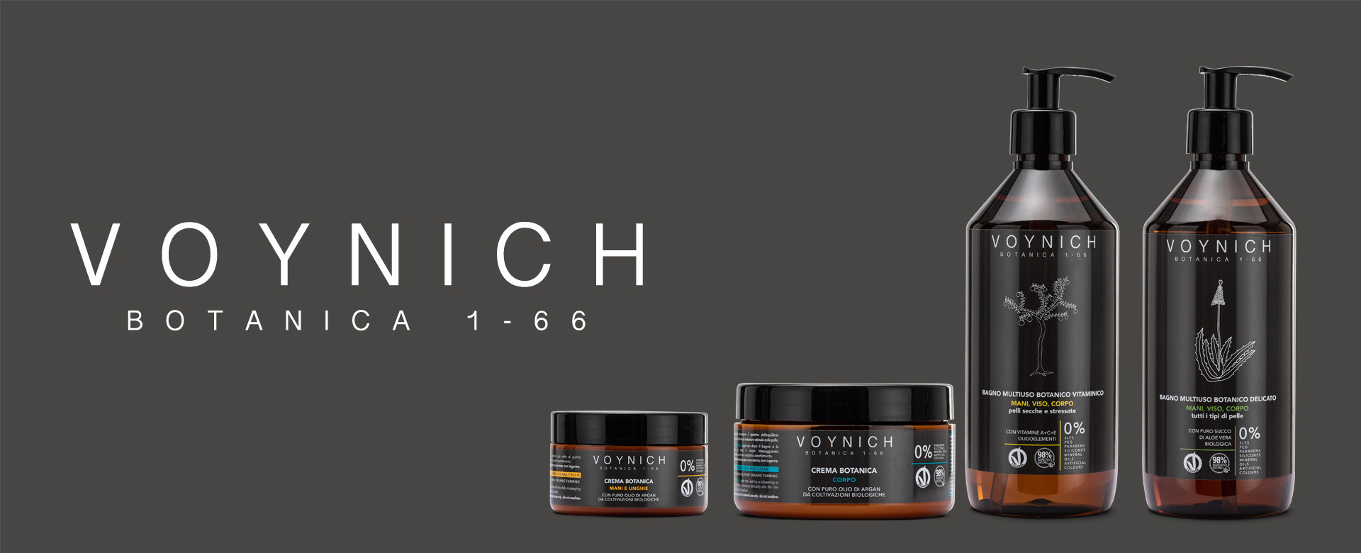 Voynich_Corpo