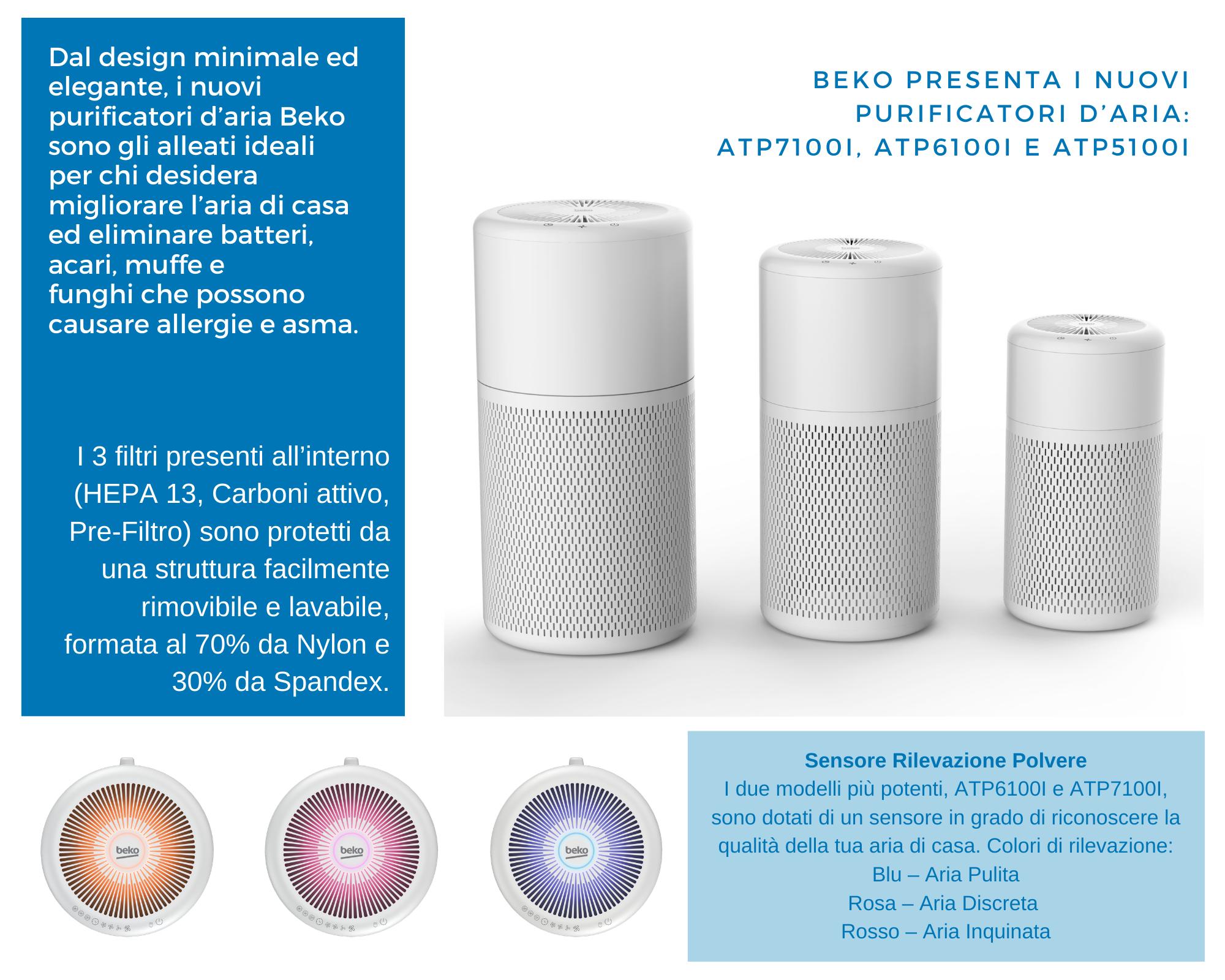 Beko_purificatori d_aria